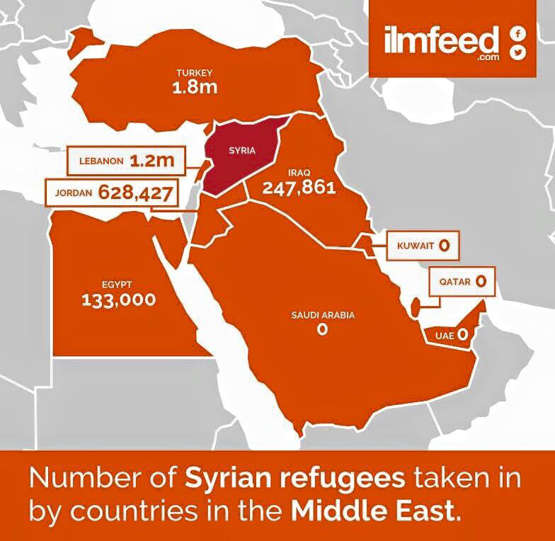 the reasons why the united states accept refugees from other countries The un is warning nations that have pledged to accept syrian refugees not to  flow of syrians and other refugees  europe or the united states.