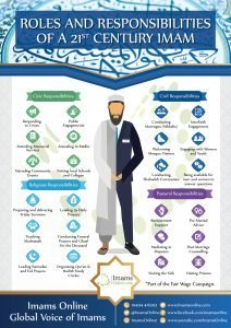 The role of a 21st century Imam