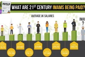 Imams Fair Wage Campaign
